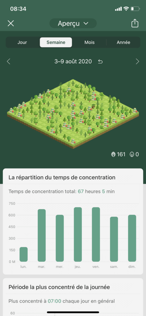 statistiques forest